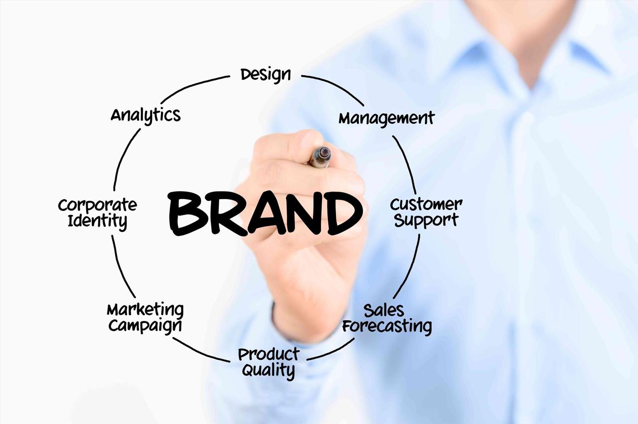 Clorox Brands